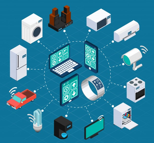 iot-concept-isometric-icons-cycle-composition_1284-11487